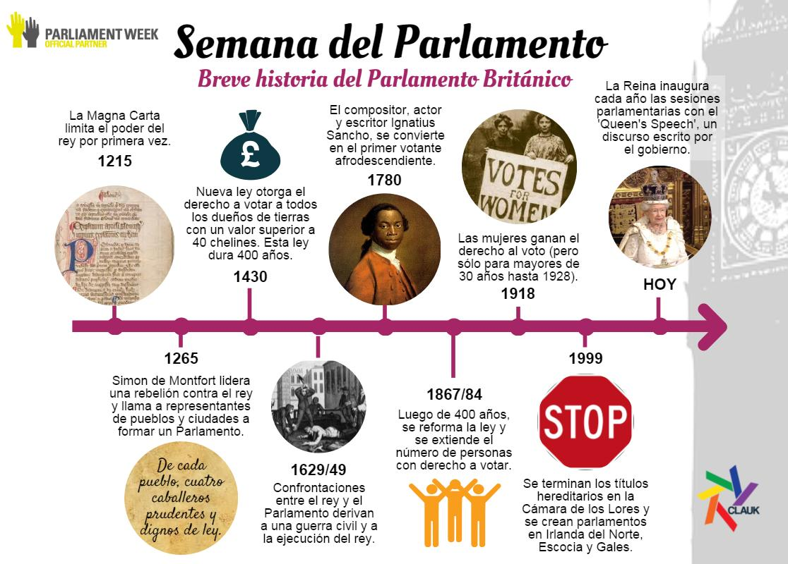 PW2-History-of-Parliament